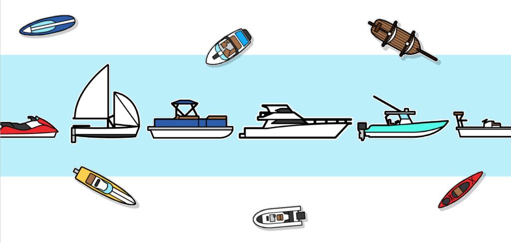 knowwake boat avatars